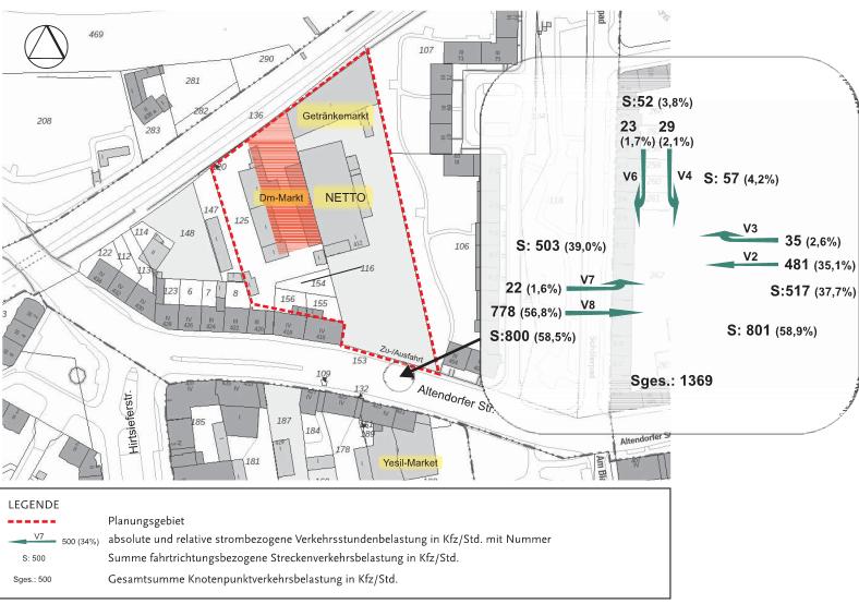 Neubau integrierter Verbrauchermarktstandort Altenessen Verkehrsuntersuchung